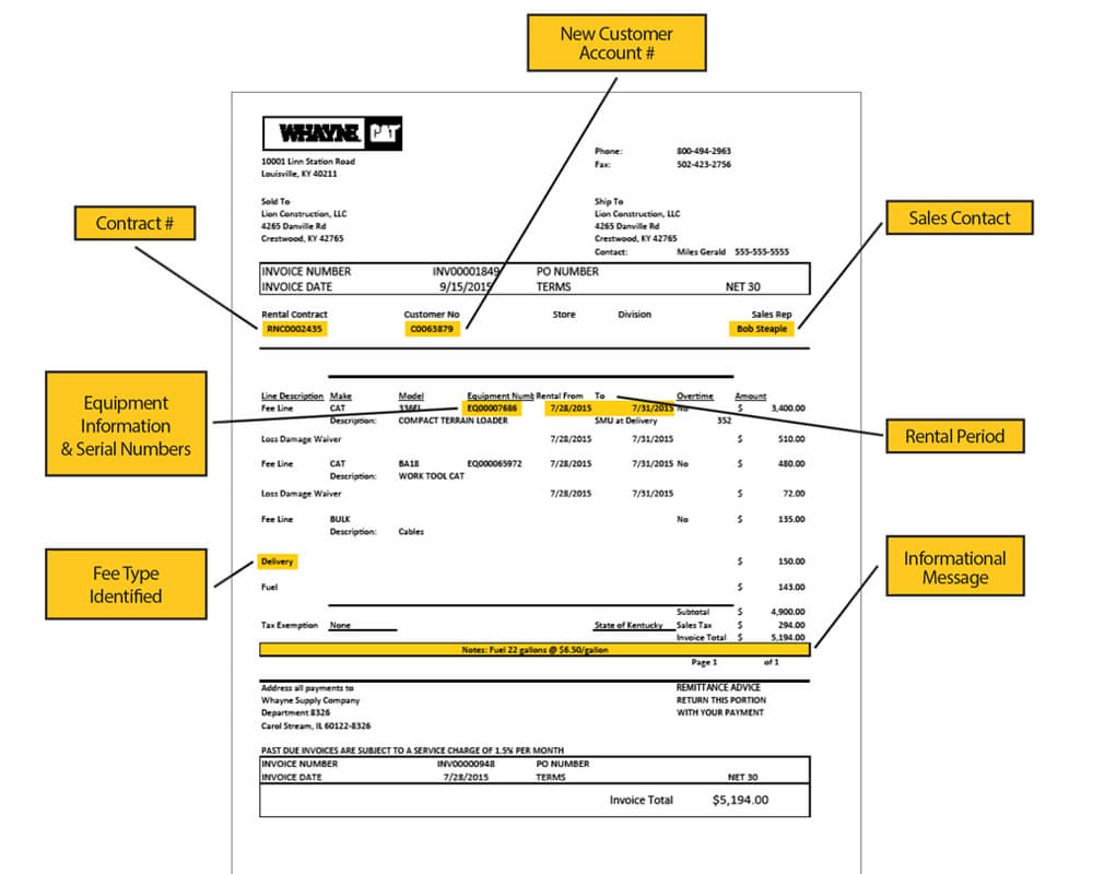 adopt a standard invoice numbering convention